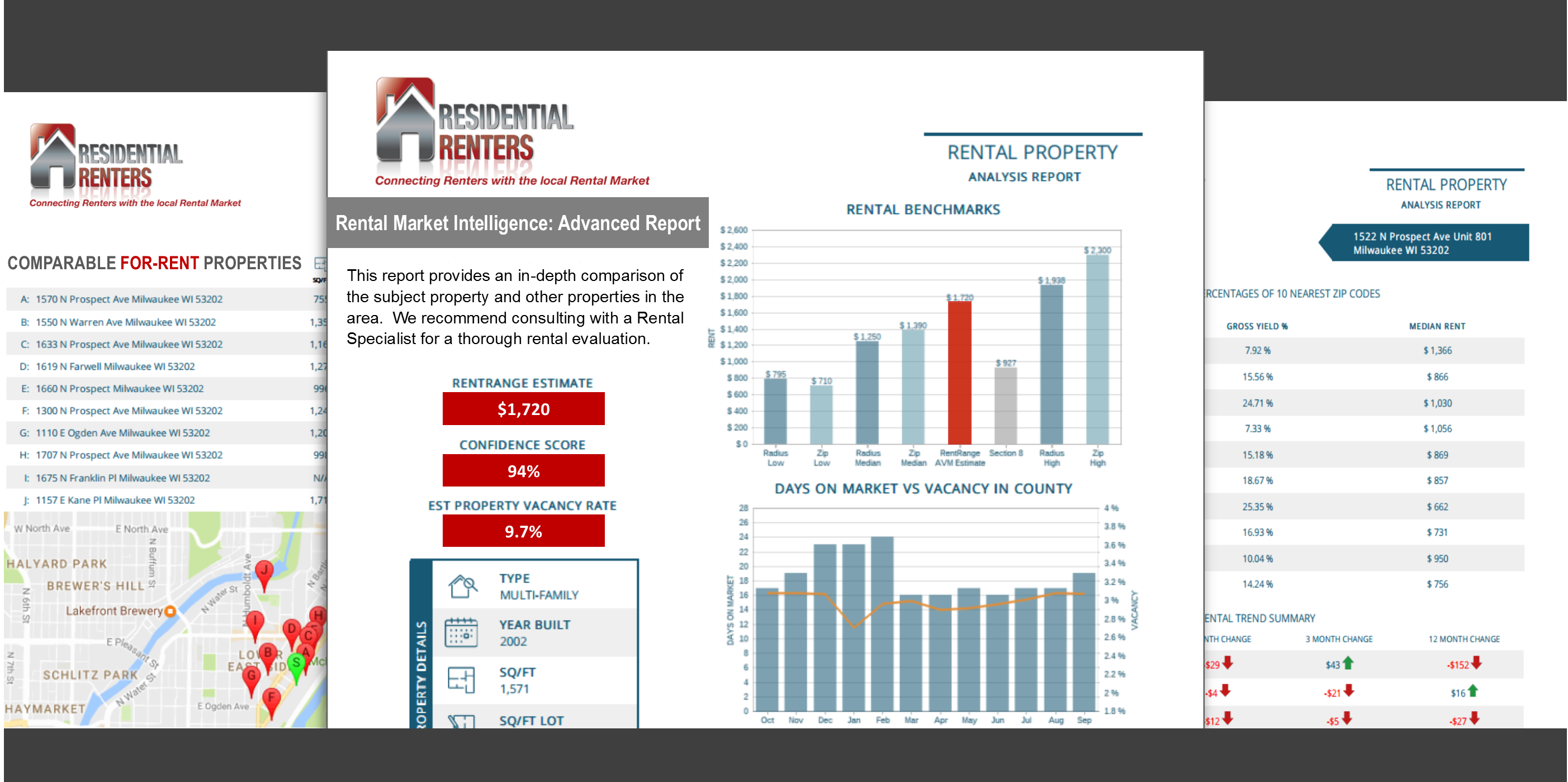 Free Rental Assessment - Local Leasing Consultants - Residential Renters